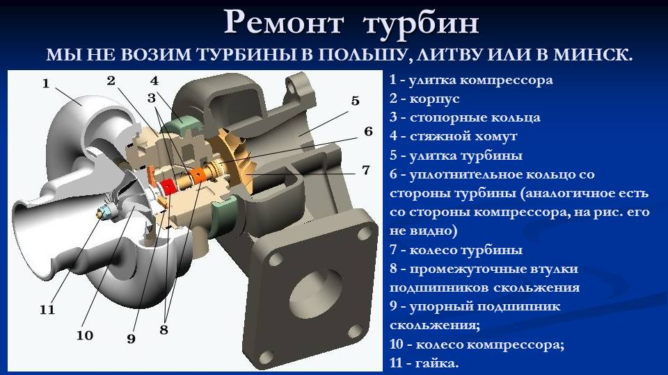 06-Remont-turbin-5