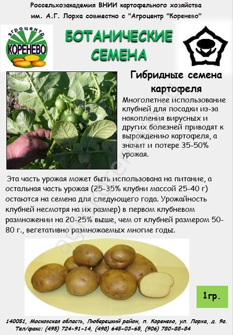 botanich-semena