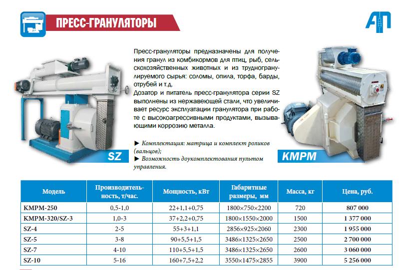AAGranulyatory