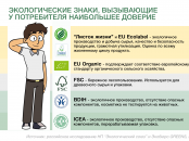 Инфографика экознаки