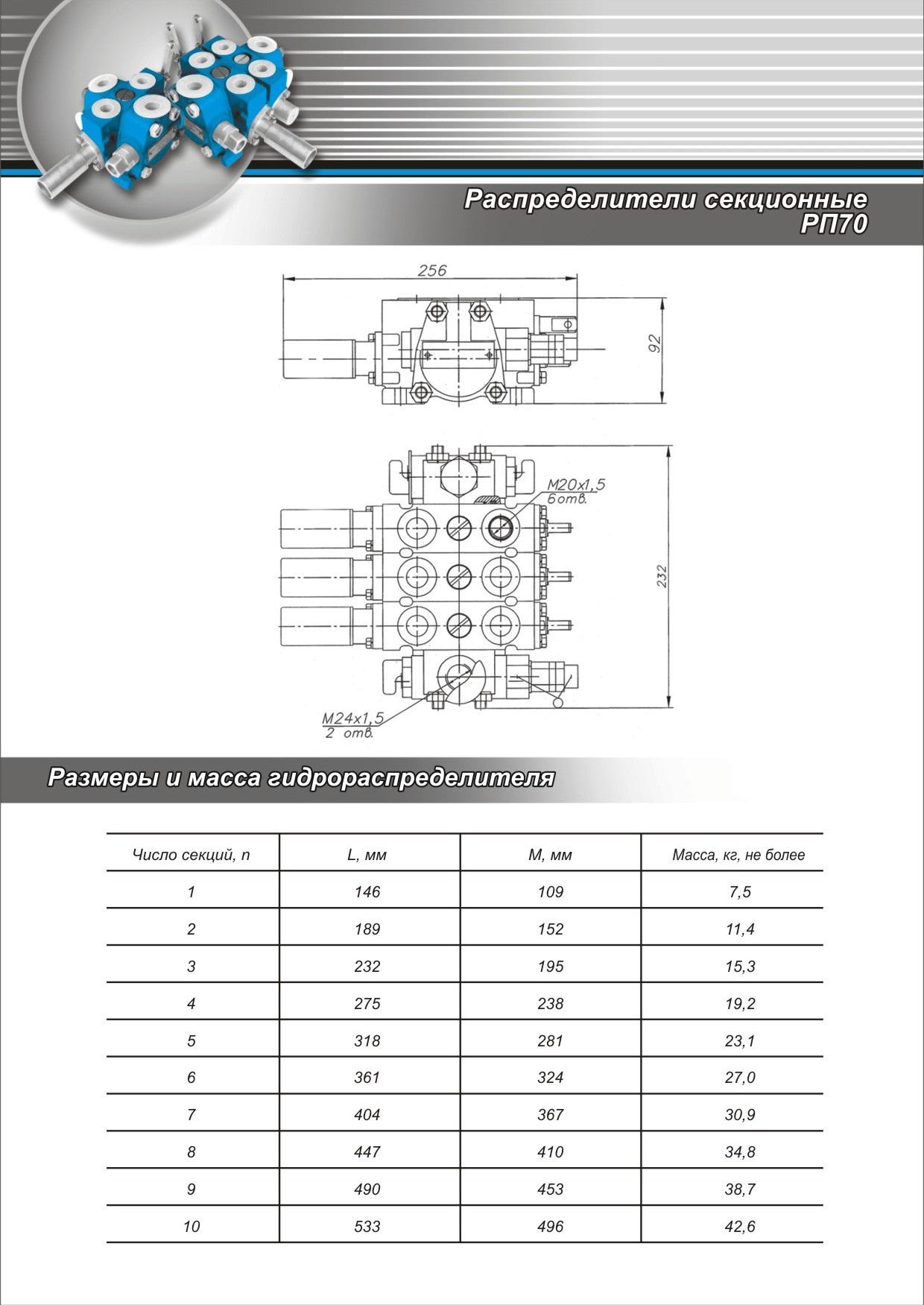 Raspredeliteli-sektsionnye-RP70