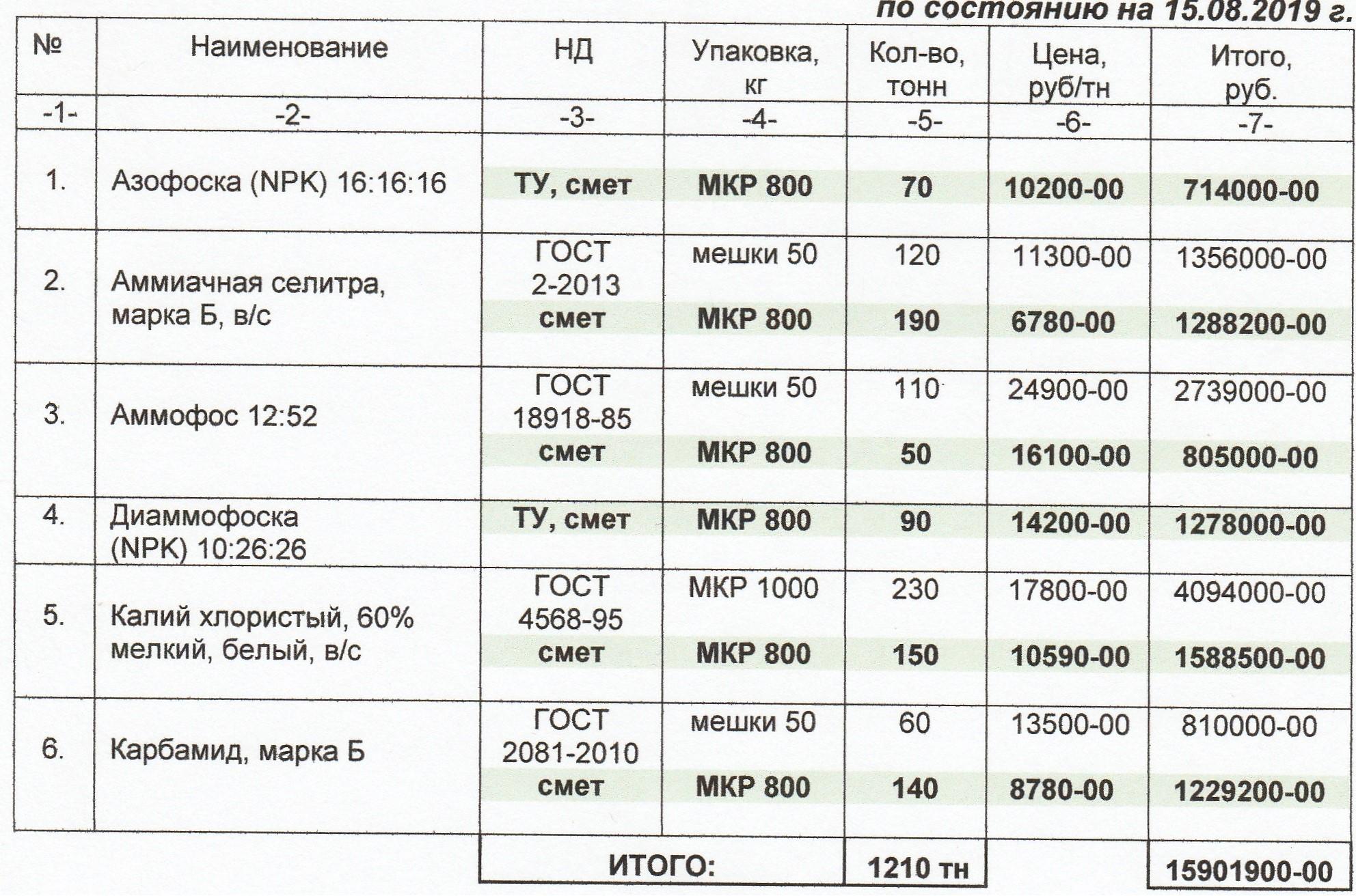 IP-Onishhenko-A.-Kaliningrad-15.08.191